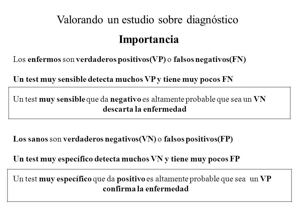 Valorando un estudio sobre diagnóstico Los enfermos son verdaderos positivos(VP) o falsos negativos(FN) Un test muy sensible detecta muchos VP y tiene