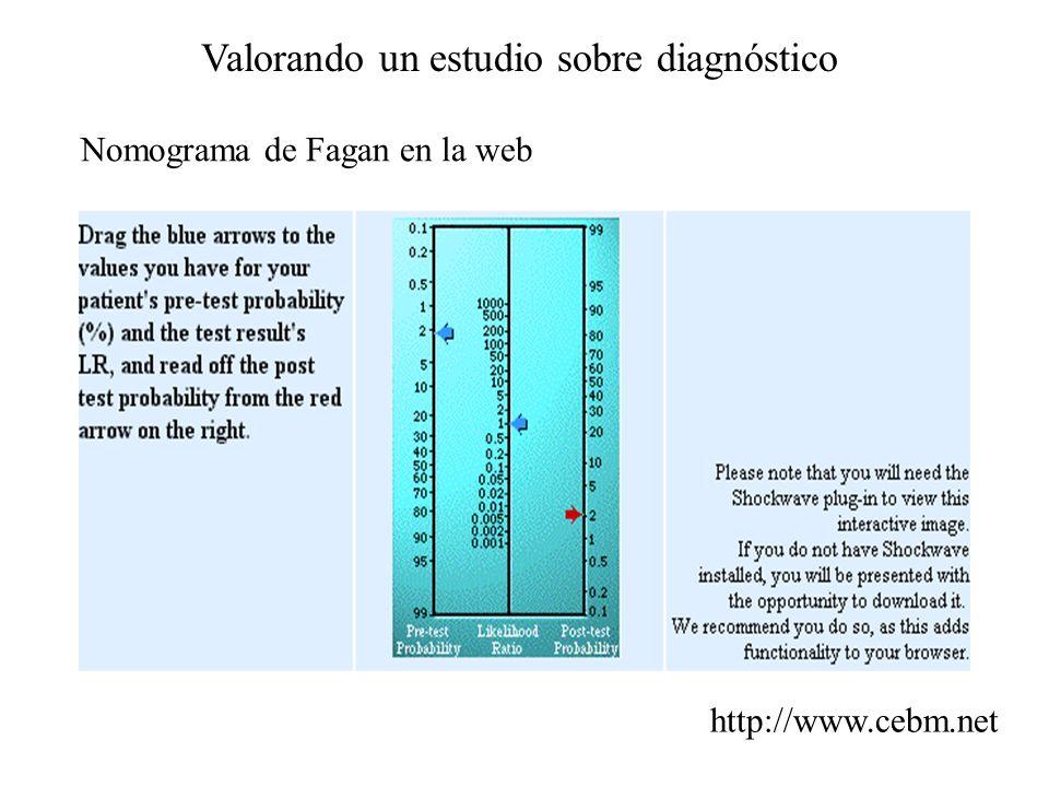 Valorando un estudio sobre diagnóstico Nomograma de Fagan en la web http://www.cebm.net