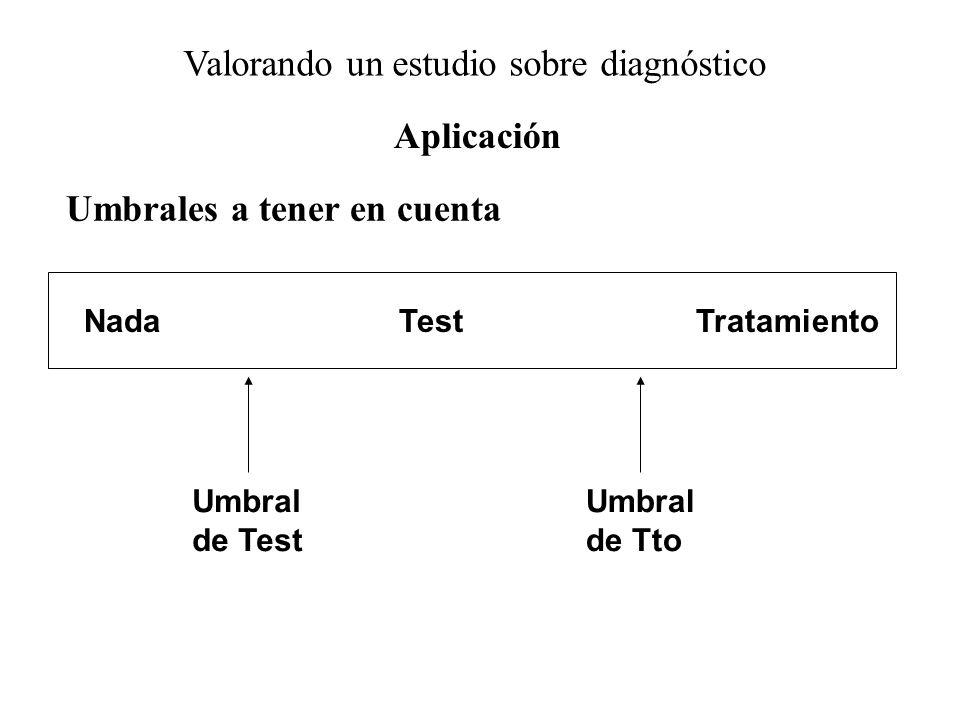 Valorando un estudio sobre diagnóstico Nada Test Tratamiento Umbral de Tto Umbral de Test Aplicación Umbrales a tener en cuenta