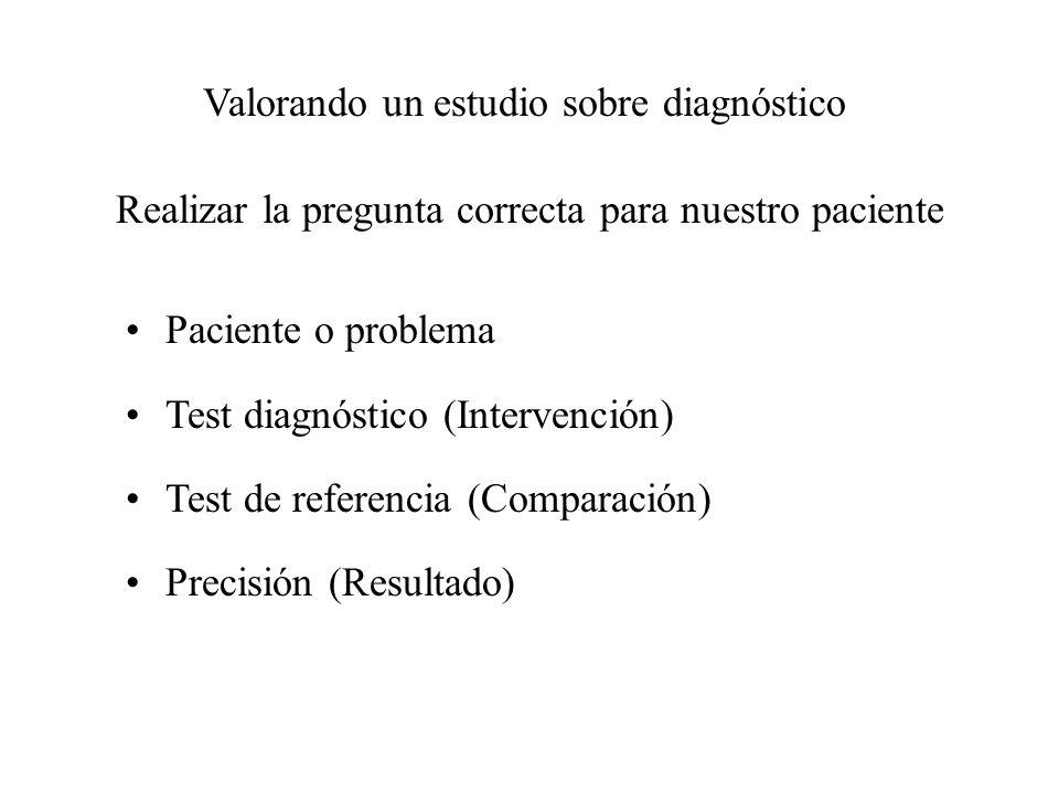 Realizar la pregunta correcta para nuestro paciente Paciente o problema Test diagnóstico (Intervención) Test de referencia (Comparación) Precisión (Re