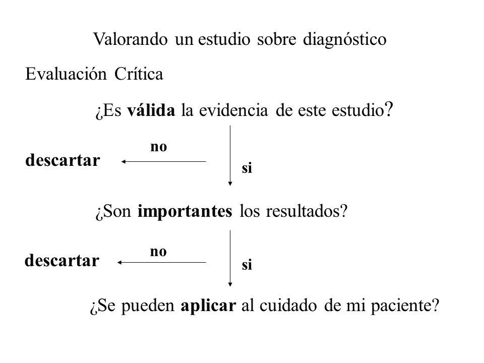 Evaluación Crítica ¿Es válida la evidencia de este estudio ? ¿Son importantes los resultados? ¿Se pueden aplicar al cuidado de mi paciente? descartar