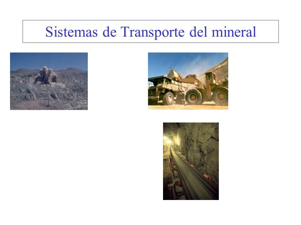 Sistemas de Transporte del mineral