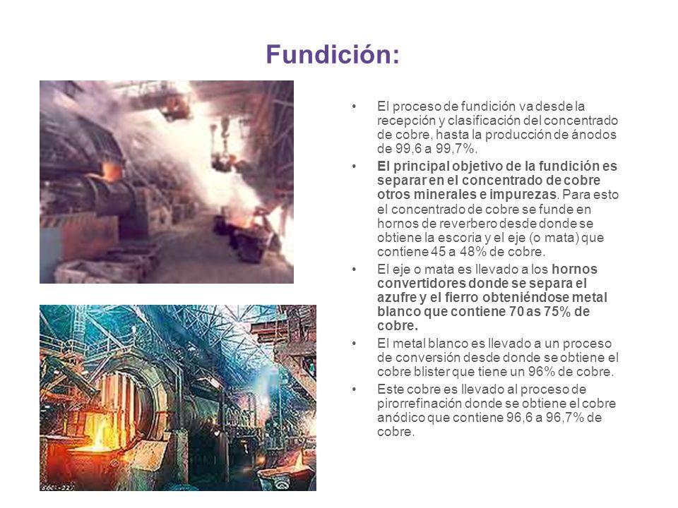 Fundición: El proceso de fundición va desde la recepción y clasificación del concentrado de cobre, hasta la producción de ánodos de 99,6 a 99,7%. El p