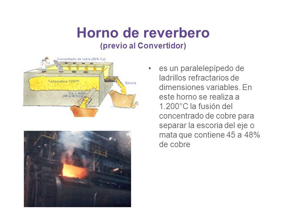 Horno de reverbero (previo al Convertidor) es un paralelepípedo de ladrillos refractarios de dimensiones variables. En este horno se realiza a 1.200°C