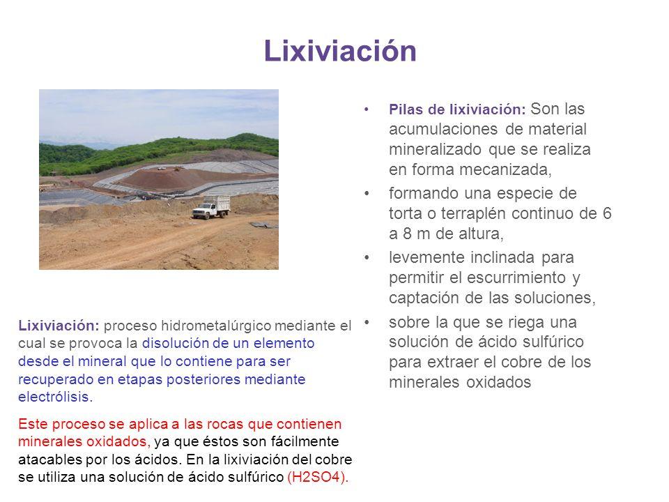 Lixiviación Pilas de lixiviación: Son las acumulaciones de material mineralizado que se realiza en forma mecanizada, formando una especie de torta o t