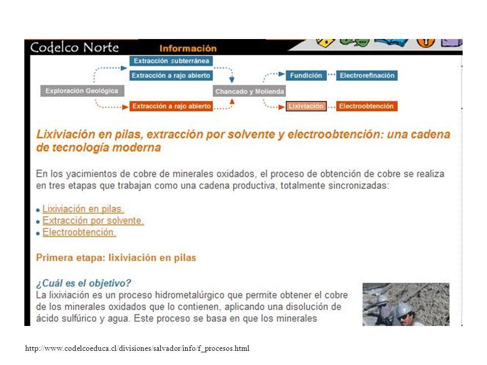 http://www.codelcoeduca.cl/divisiones/salvador/info/f_procesos.html