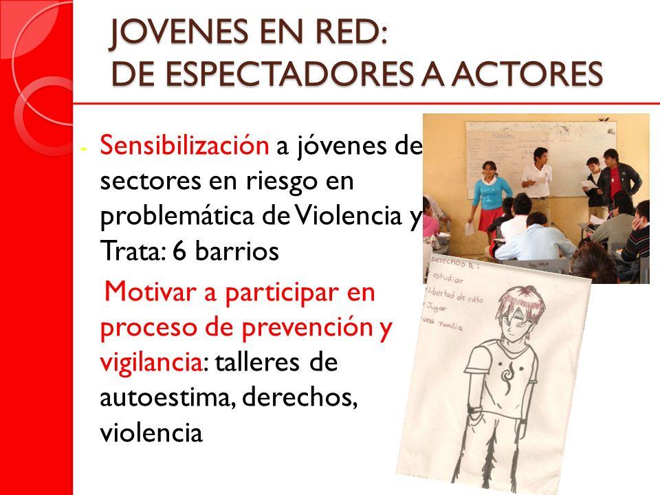 JOVENES EN RED: DE ESPECTADORES A ACTORES - Sensibilización a jóvenes de sectores en riesgo en problemática de Violencia y Trata: 6 barrios Motivar a