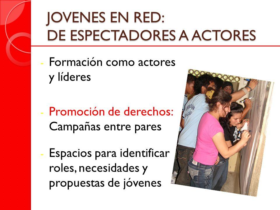JOVENES EN RED: DE ESPECTADORES A ACTORES - Formación como actores y líderes - Promoción de derechos: Campañas entre pares - Espacios para identificar