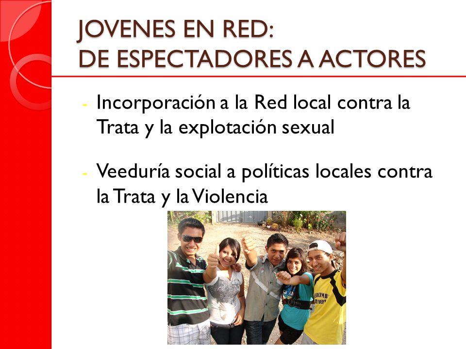 JOVENES EN RED: DE ESPECTADORES A ACTORES - Incorporación a la Red local contra la Trata y la explotación sexual - Veeduría social a políticas locales