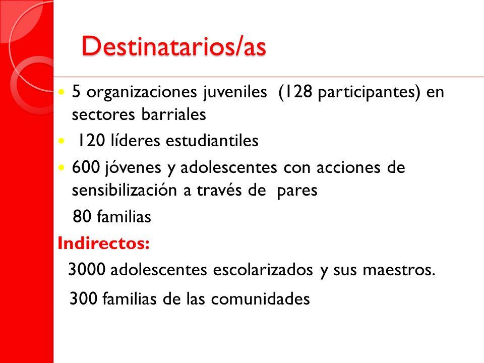 Destinatarios/as 5 organizaciones juveniles (128 participantes) en sectores barriales 120 líderes estudiantiles 600 jóvenes y adolescentes con accione