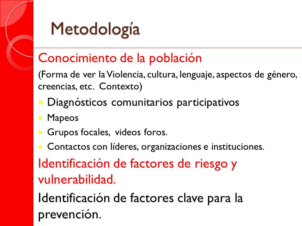 Metodología Conocimiento de la población (Forma de ver la Violencia, cultura, lenguaje, aspectos de género, creencias, etc. Contexto) Diagnósticos com