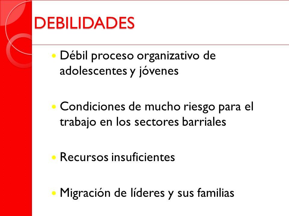 DEBILIDADES Débil proceso organizativo de adolescentes y jóvenes Condiciones de mucho riesgo para el trabajo en los sectores barriales Recursos insufi