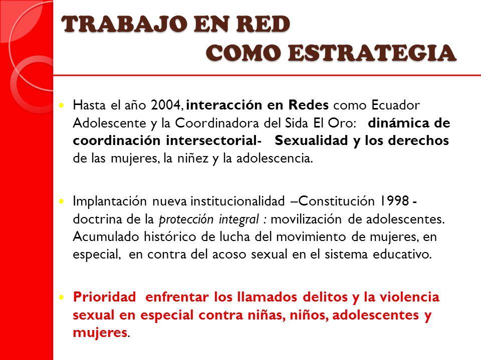 TRABAJO EN RED COMO ESTRATEGIA Hasta el año 2004, interacción en Redes como Ecuador Adolescente y la Coordinadora del Sida El Oro: dinámica de coordin