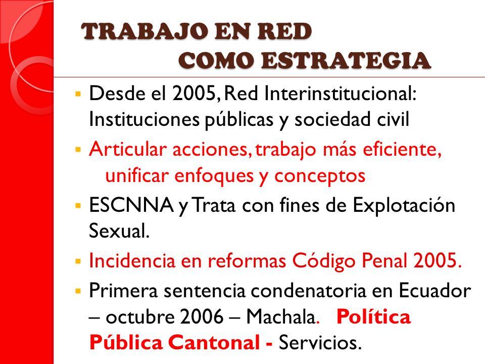 TRABAJO EN RED COMO ESTRATEGIA Desde el 2005, Red Interinstitucional: Instituciones públicas y sociedad civil Articular acciones, trabajo más eficient