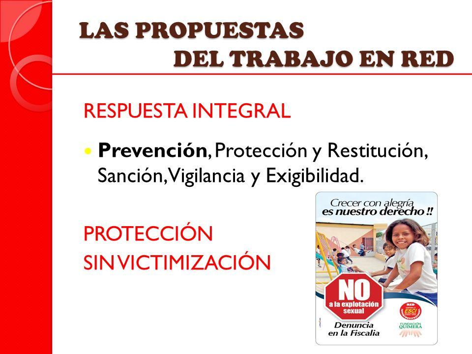 LAS PROPUESTAS DEL TRABAJO EN RED RESPUESTA INTEGRAL Prevención, Protección y Restitución, Sanción, Vigilancia y Exigibilidad. PROTECCIÓN SIN VICTIMIZ