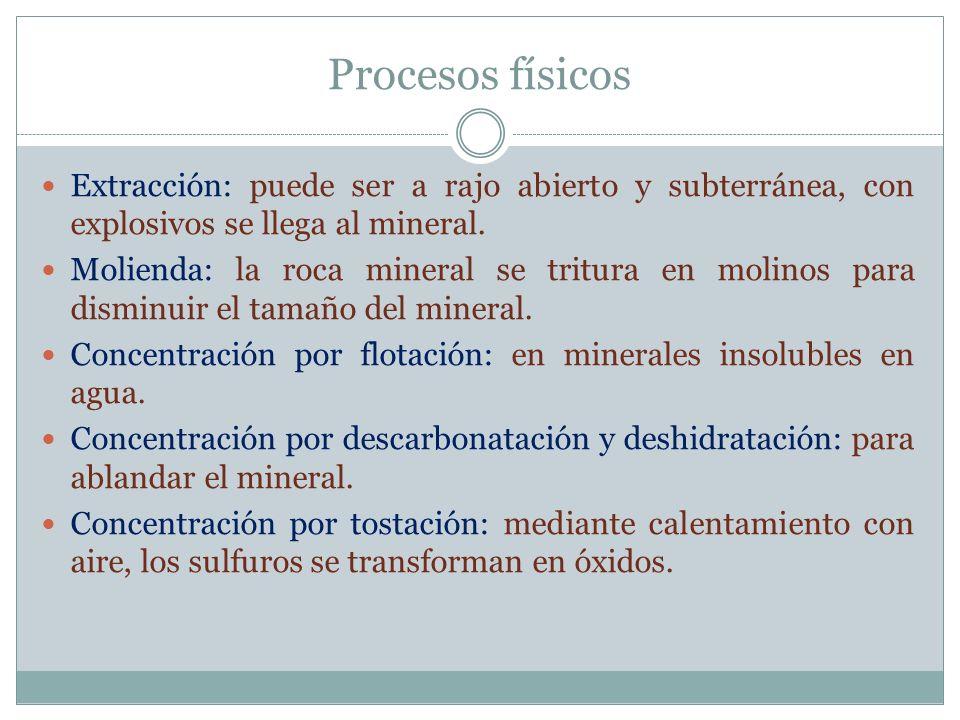 Procesos físicos Extracción: puede ser a rajo abierto y subterránea, con explosivos se llega al mineral. Molienda: la roca mineral se tritura en molin