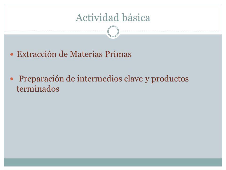 Actividad básica Extracción de Materias Primas Preparación de intermedios clave y productos terminados
