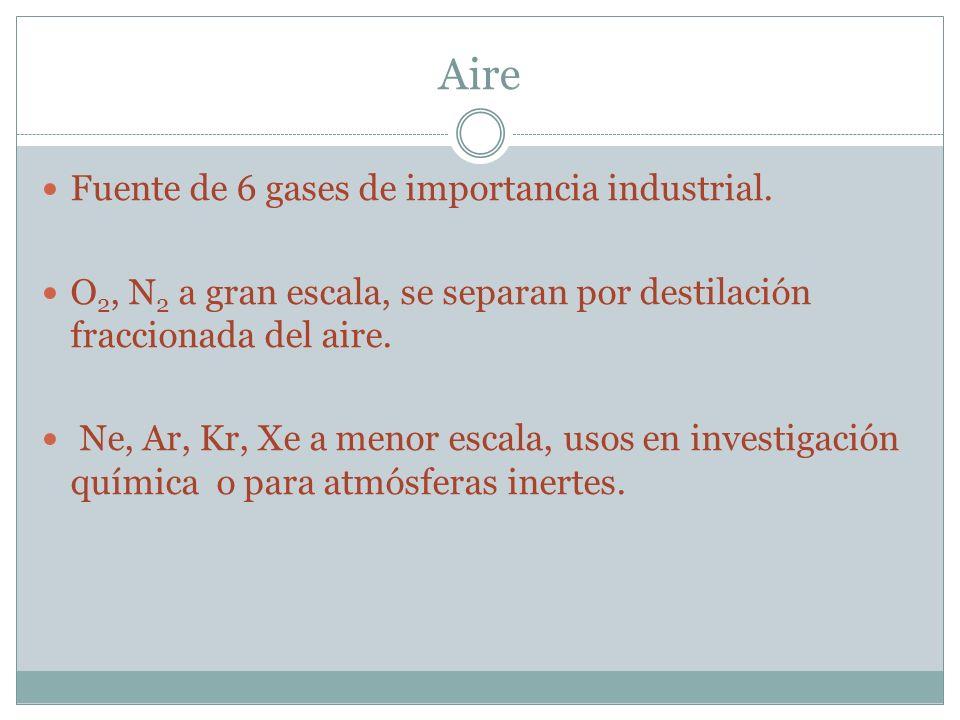 Aire Fuente de 6 gases de importancia industrial. O 2, N 2 a gran escala, se separan por destilación fraccionada del aire. Ne, Ar, Kr, Xe a menor esca
