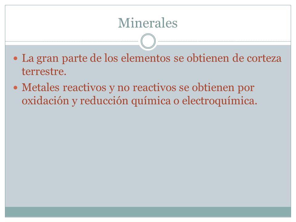 Minerales La gran parte de los elementos se obtienen de corteza terrestre. Metales reactivos y no reactivos se obtienen por oxidación y reducción quím