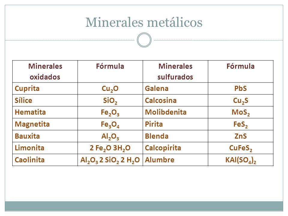 Minerales metálicos Minerales oxidados Fórmula Minerales sulfurados Fórmula CupritaCu 2 OGalenaPbS SíliceSiO 2 CalcosinaCu 2 S HematitaFe 2 O 3 Molibd