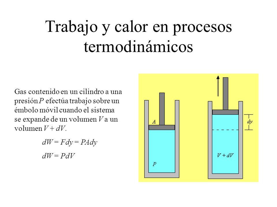 Trabajo y calor en procesos termodinámicos Gas contenido en un cilindro a una presión P efectúa trabajo sobre un émbolo móvil cuando el sistema se exp