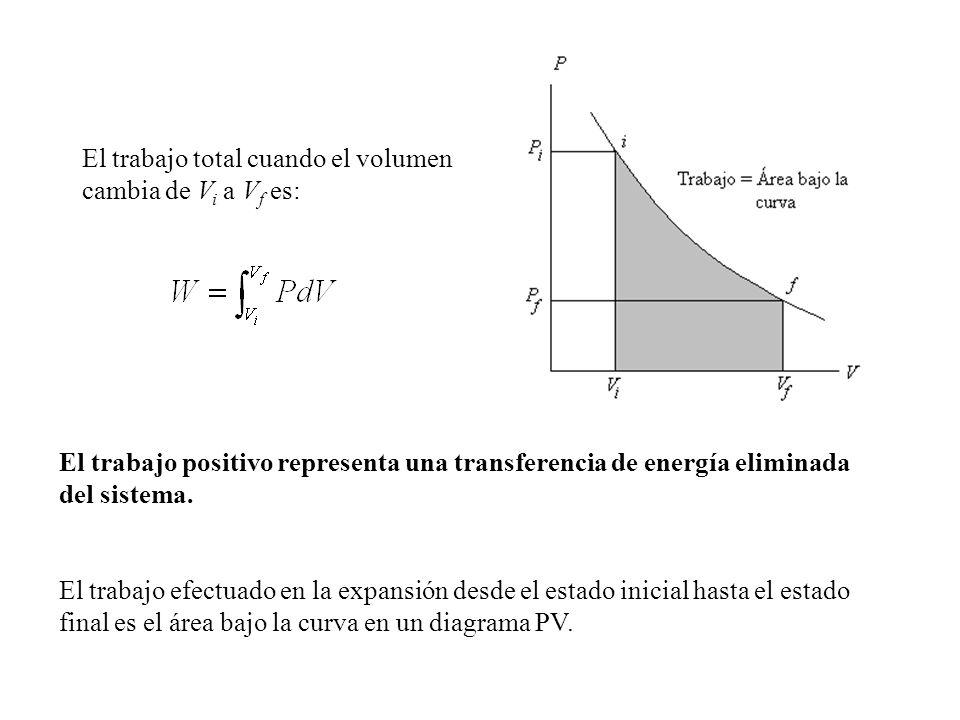 El trabajo total cuando el volumen cambia de V i a V f es: El trabajo positivo representa una transferencia de energía eliminada del sistema. El traba