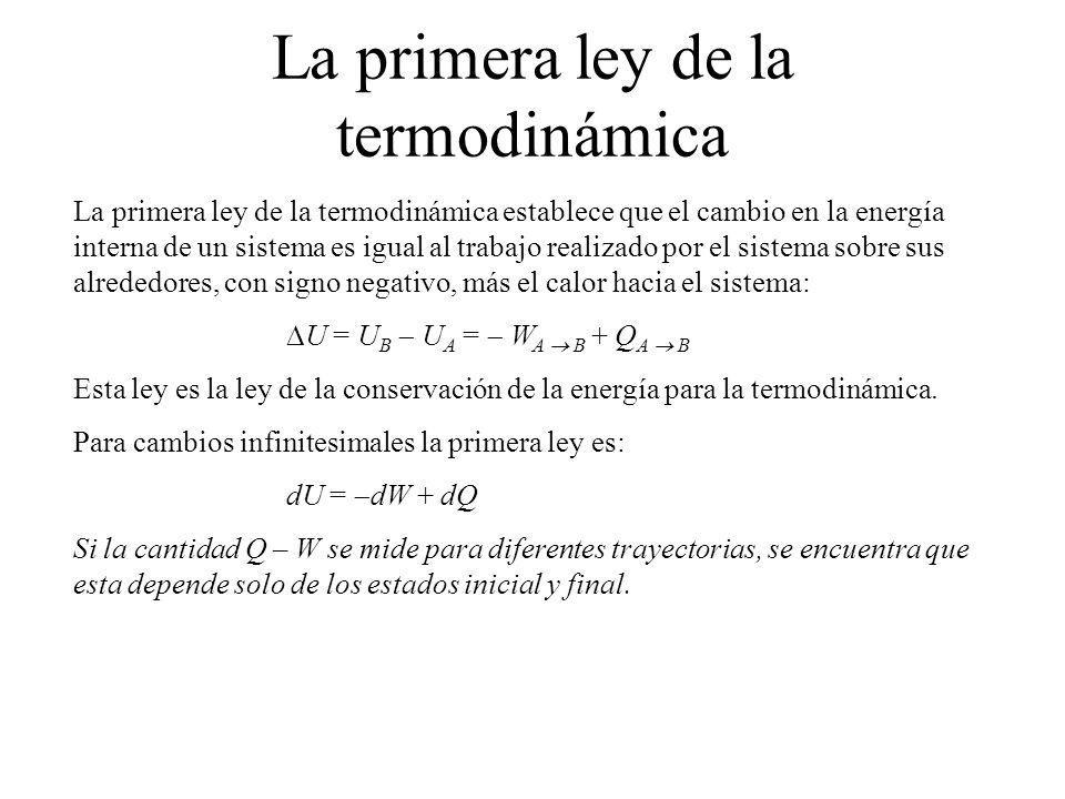 La primera ley de la termodinámica La primera ley de la termodinámica establece que el cambio en la energía interna de un sistema es igual al trabajo