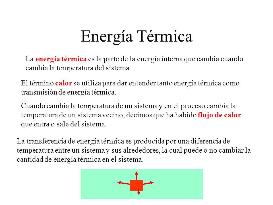 Energía Térmica La energía térmica es la parte de la energía interna que cambia cuando cambia la temperatura del sistema. La transferencia de energía