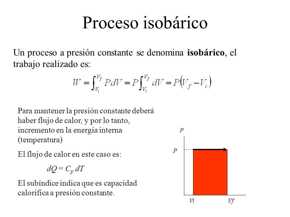 Proceso isobárico Un proceso a presión constante se denomina isobárico, el trabajo realizado es: P ViVf P Para mantener la presión constante deberá ha