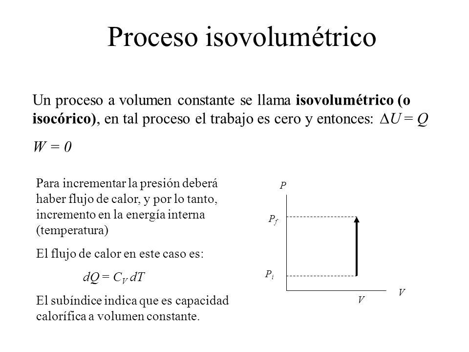 Proceso isovolumétrico Un proceso a volumen constante se llama isovolumétrico (o isocórico), en tal proceso el trabajo es cero y entonces: U = Q W = 0