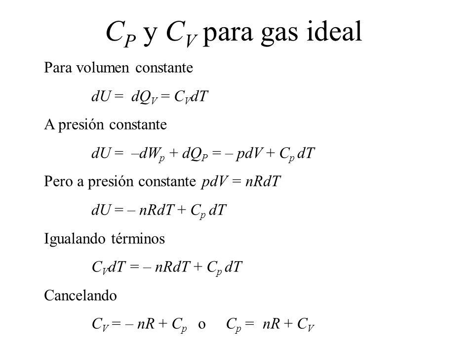 C P y C V para gas ideal Para volumen constante dU = dQ V = C V dT A presión constante dU = –dW p + dQ P = – pdV + C p dT Pero a presión constante pdV
