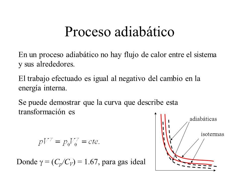 Proceso adiabático En un proceso adiabático no hay flujo de calor entre el sistema y sus alrededores. El trabajo efectuado es igual al negativo del ca