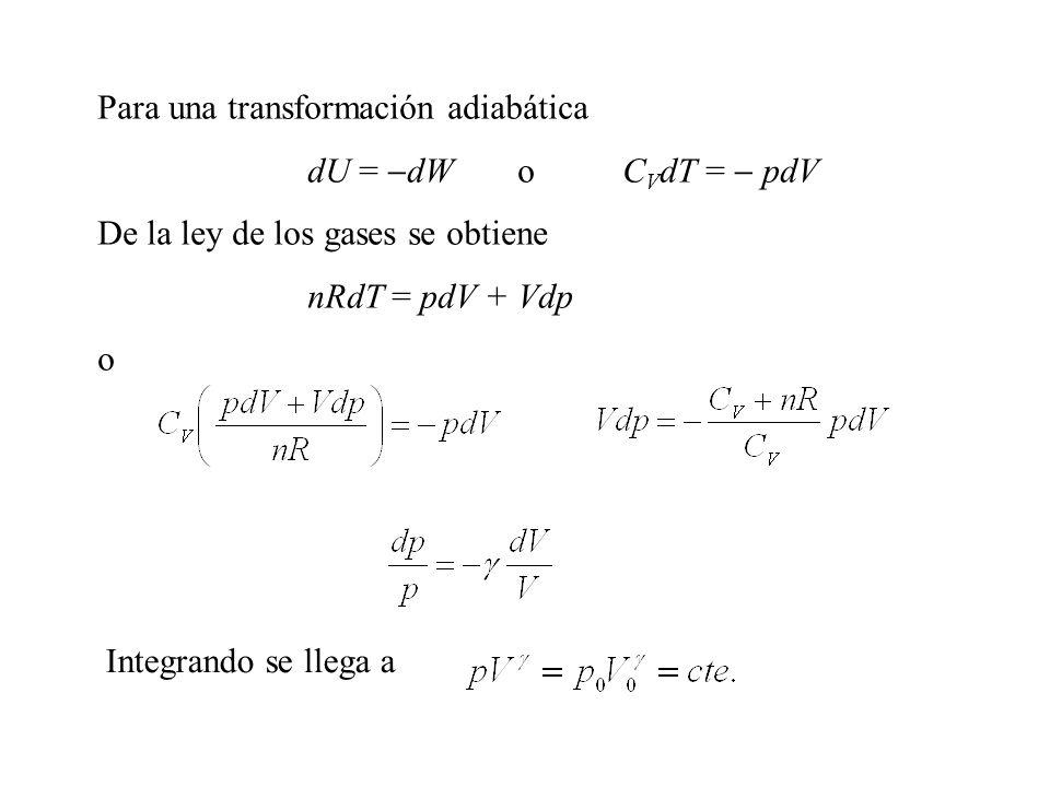 Para una transformación adiabática dU = dWoC V dT = pdV De la ley de los gases se obtiene nRdT = pdV + Vdp o Integrando se llega a