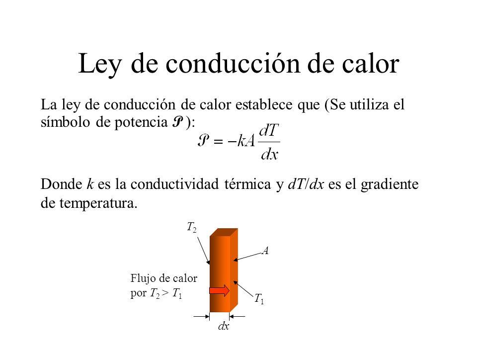 Ley de conducción de calor La ley de conducción de calor establece que (Se utiliza el símbolo de potencia P ): Donde k es la conductividad térmica y d