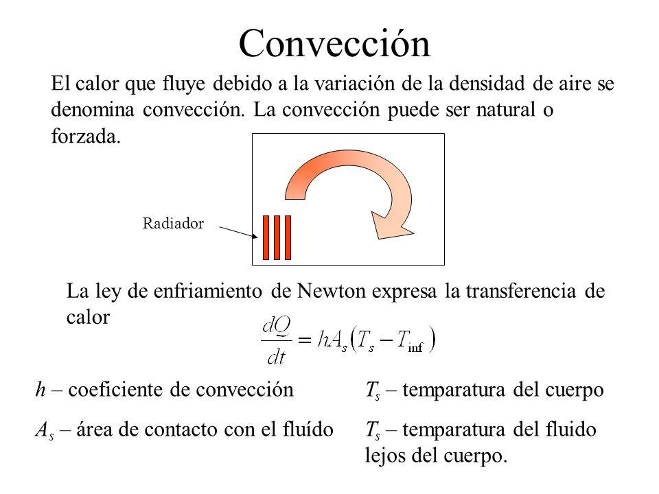 Convección El calor que fluye debido a la variación de la densidad de aire se denomina convección. La convección puede ser natural o forzada. Radiador