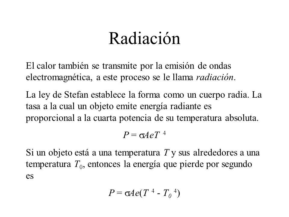 Radiación El calor también se transmite por la emisión de ondas electromagnética, a este proceso se le llama radiación. La ley de Stefan establece la