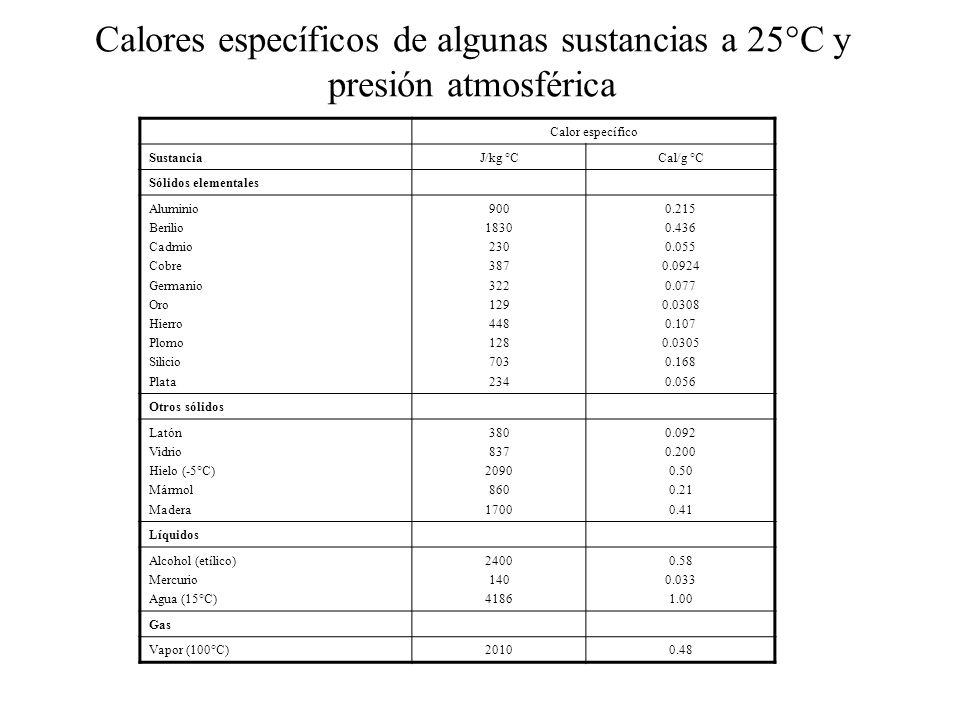 Calores específicos de algunas sustancias a 25°C y presión atmosférica Calor específico SustanciaJ/kg °CCal/g °C Sólidos elementales Aluminio Berilio