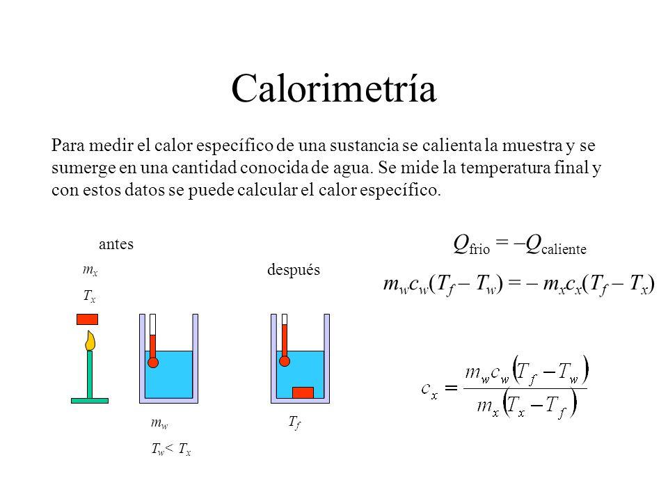 Calorimetría Para medir el calor específico de una sustancia se calienta la muestra y se sumerge en una cantidad conocida de agua. Se mide la temperat