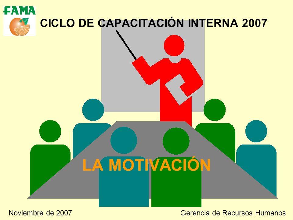 CICLO DE CAPACITACIÓN INTERNA 2007 LA MOTIVACIÓN Gerencia de Recursos HumanosNoviembre de 2007