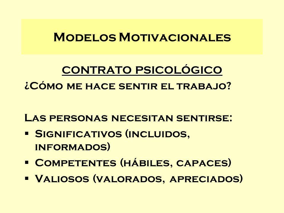 CONTRATO PSICOLÓGICO ¿Cómo me hace sentir el trabajo? Las personas necesitan sentirse: Significativos (incluidos, informados) Competentes (hábiles, ca