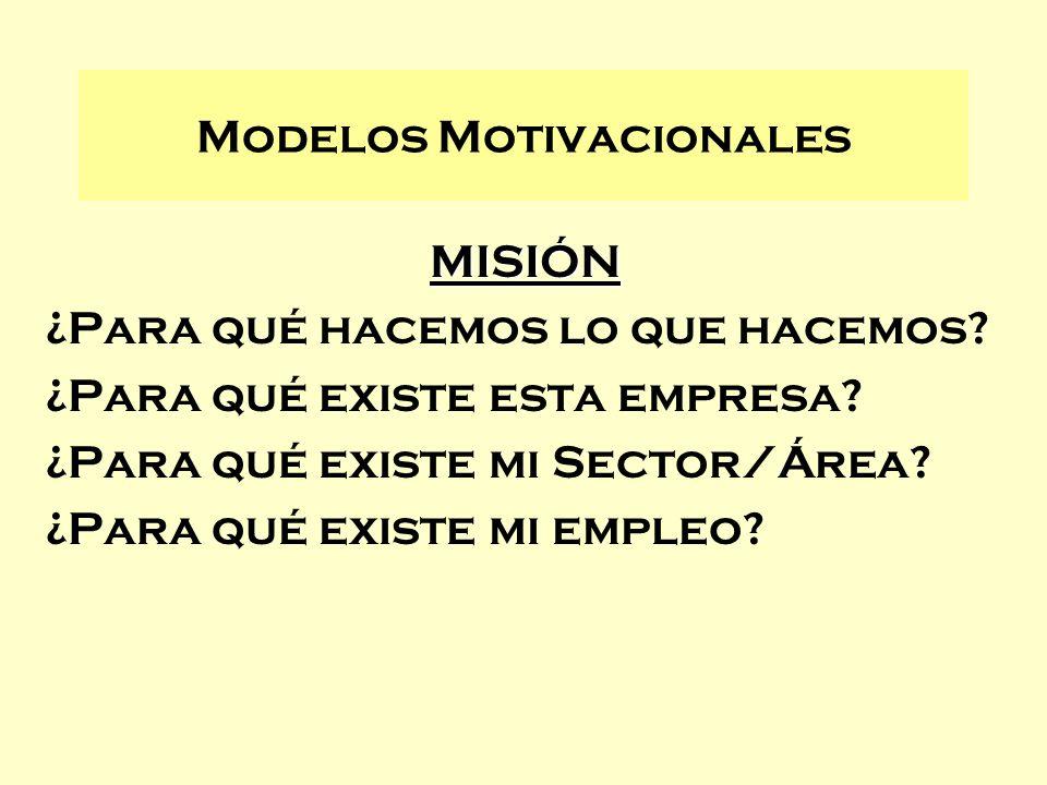 Modelos Motivacionales MISIÓN ¿Para qué hacemos lo que hacemos? ¿Para qué existe esta empresa? ¿Para qué existe mi Sector/Área? ¿Para qué existe mi em