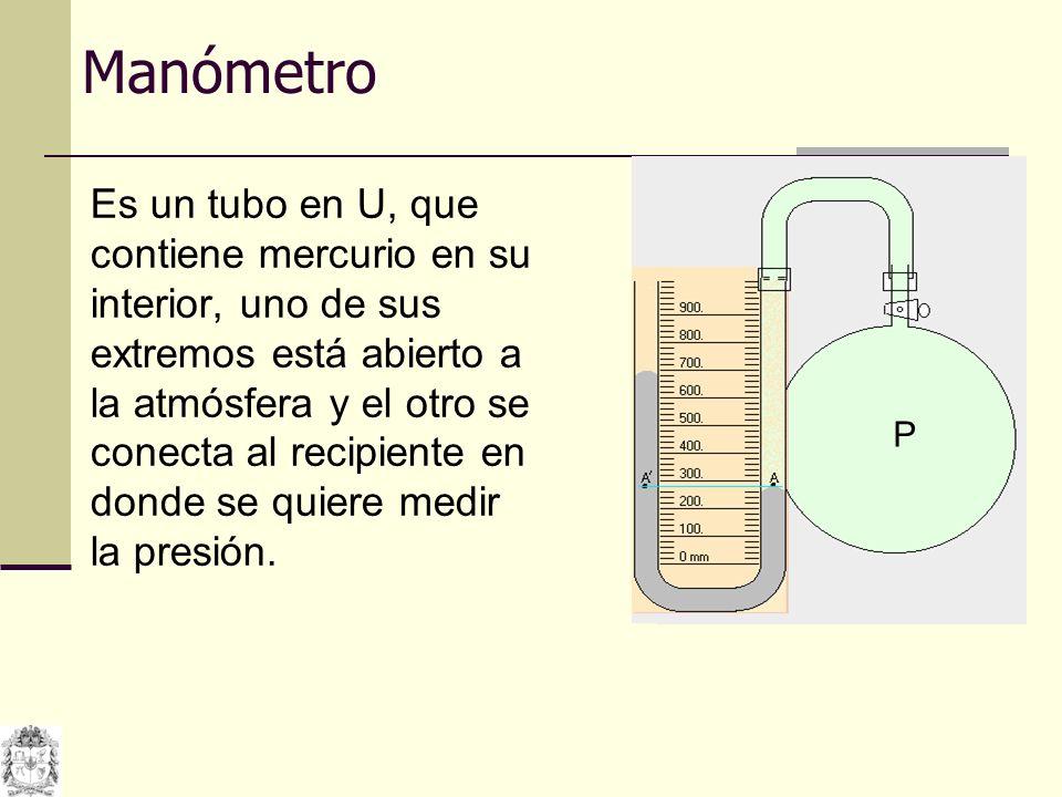 1 Hg Si la densidad del medio 1 es pequeña ( 1 0) llegamos a la expresión ya conocida: Donde p 0 es la presión atmosférica, p abs se denomina presión absoluta, y p man se denomina presión manométrica