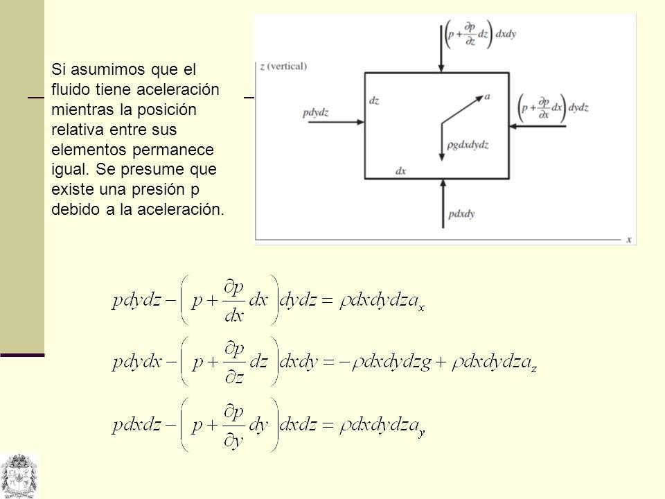 El diferencial de presión se puede entonces escribir como: Así, mediante integración directa se puede hallar la variación de presión entre dos puntos en el fluido.