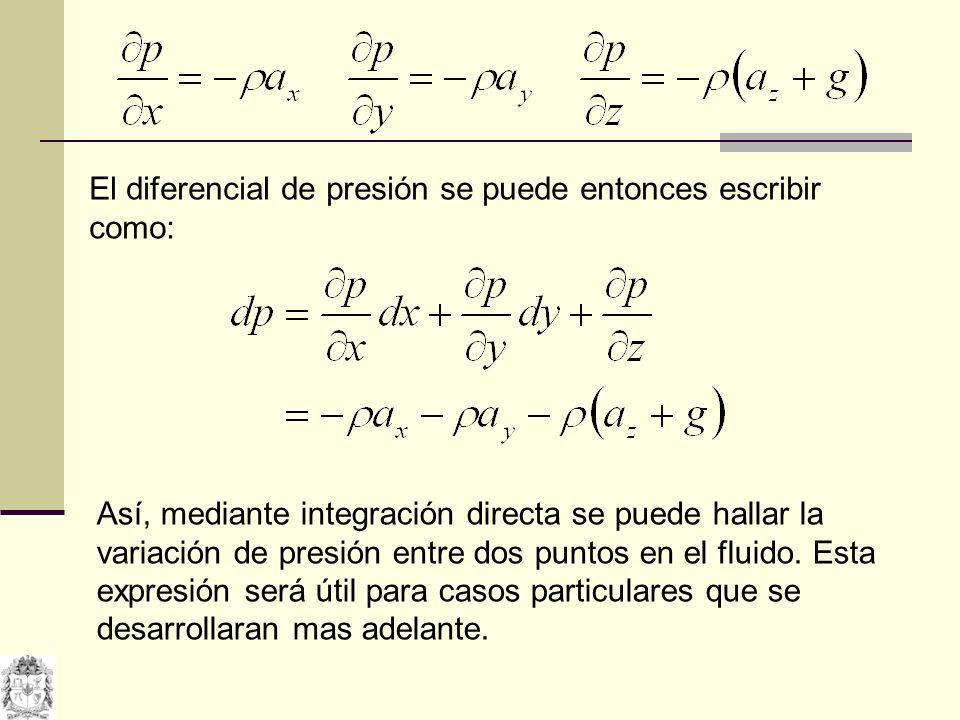 En un fluido en reposo, la aceleración es cero; así entonces: La presión aumenta con la profundidad (disminuye con la altura).