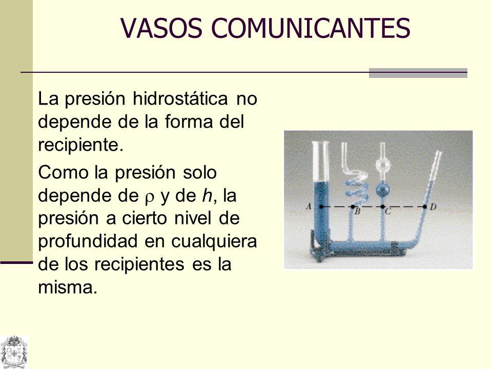 Principio de Pascal Una variación en la presión aplicada a un líquido encerrado, se transmite por igual a cada punto del liquido y a las paredes del recipiente que lo contiene.