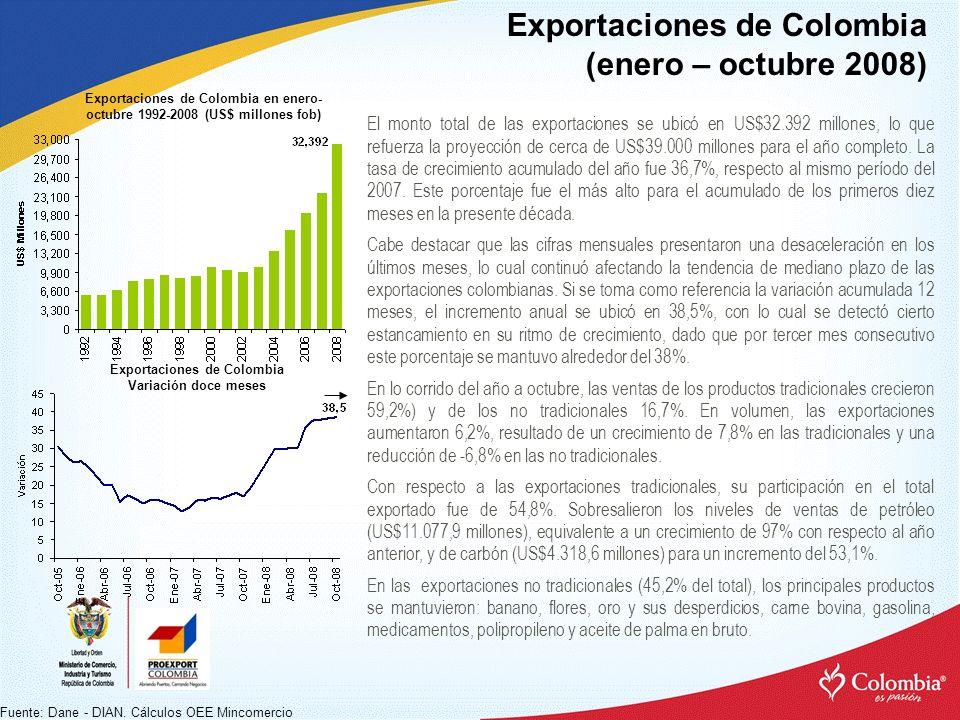 Exportaciones de Colombia (enero – octubre 2008) Fuente: Dane - DIAN. Cálculos OEE Mincomercio Exportaciones de Colombia en enero- octubre 1992-2008 (
