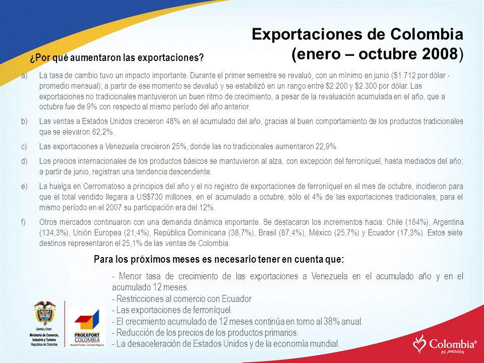 Exportaciones de Colombia (enero – octubre 2008) ¿Por qué aumentaron las exportaciones? a)La tasa de cambio tuvo un impacto importante. Durante el pri