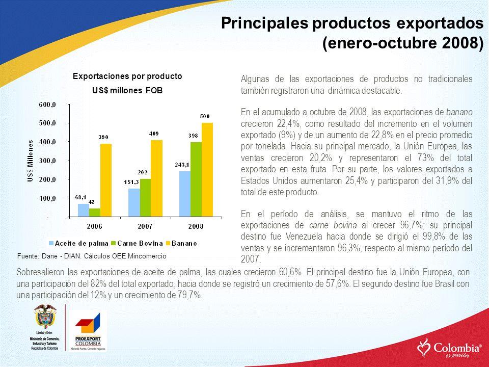 Principales productos exportados (enero-octubre 2008) Exportaciones por producto US$ millones FOB Fuente: Dane - DIAN. Cálculos OEE Mincomercio Alguna