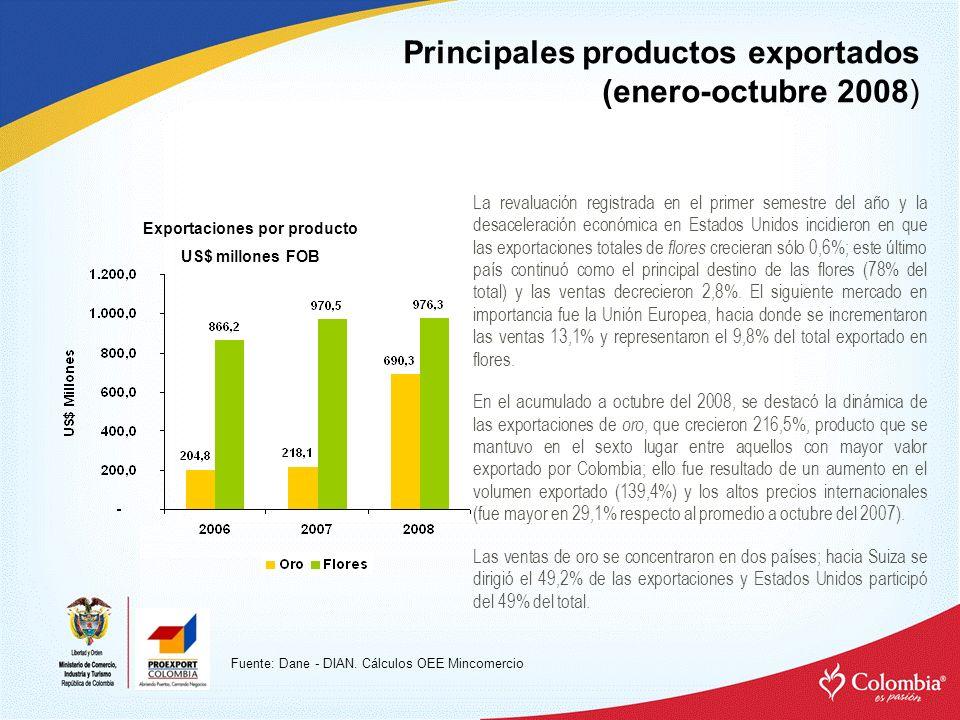 Principales destinos (enero-octubre 2008) Principales destinos de exportación Las exportaciones a Estados Unidos (US$ 12.427 millones) crecieron 48% y este país continuó como el principal destino de las ventas colombianas (38,4% del total, superior en casi 3 puntos porcentuales a igual periodo del año anterior).