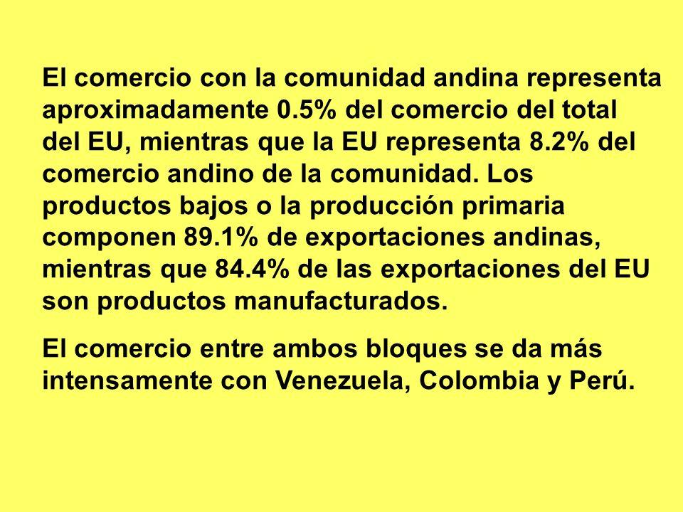 El comercio con la comunidad andina representa aproximadamente 0.5% del comercio del total del EU, mientras que la EU representa 8.2% del comercio and